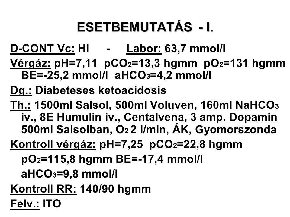ESETBEMUTATÁS - I. D-CONT Vc: Hi -Labor: 63,7 mmol/l Vérgáz: pH=7,11 pCO 2 =13,3 hgmm pO 2 =131 hgmm BE=-25,2 mmol/l aHCO 3 =4,2 mmol/l Dg.: Diabetese