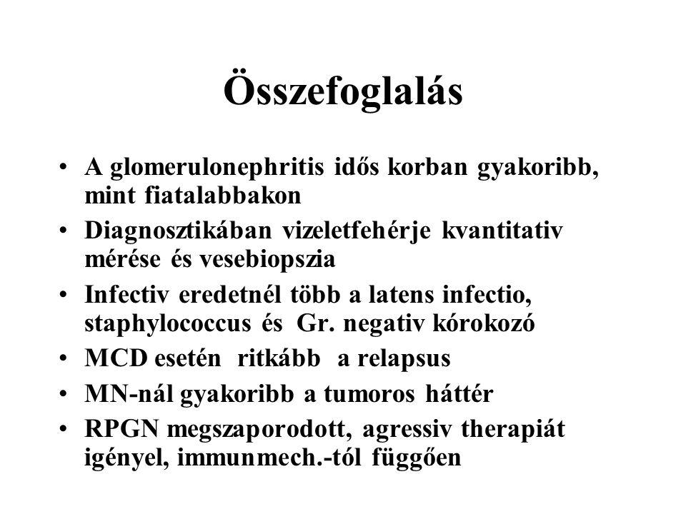 Összefoglalás A glomerulonephritis idős korban gyakoribb, mint fiatalabbakon Diagnosztikában vizeletfehérje kvantitativ mérése és vesebiopszia Infecti