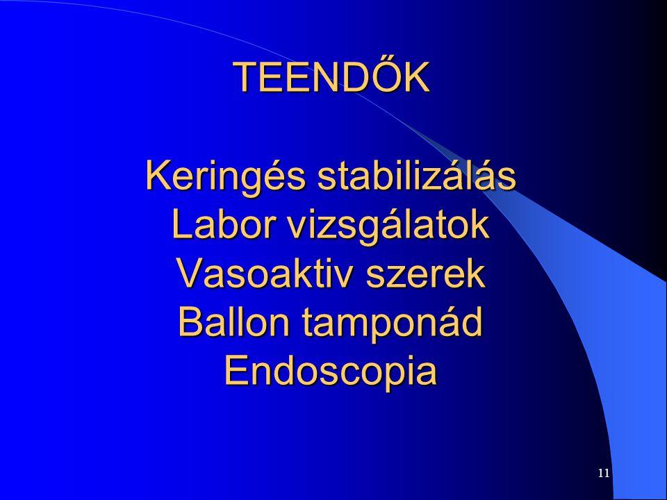 11 TEENDŐK Keringés stabilizálás Labor vizsgálatok Vasoaktiv szerek Ballon tamponád Endoscopia