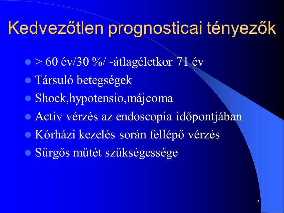 4 Kedvezőtlen prognosticai tényezők > 60 év/30 %/ -átlagéletkor 71 év Társuló betegségek Shock,hypotensio,májcoma Activ vérzés az endoscopia időpontjá