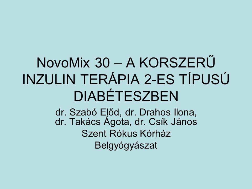 NovoMix 30 – A KORSZERŰ INZULIN TERÁPIA 2-ES TÍPUSÚ DIABÉTESZBEN dr. Szabó Előd, dr. Drahos Ilona, dr. Takács Ágota, dr. Csík János Szent Rókus Kórház
