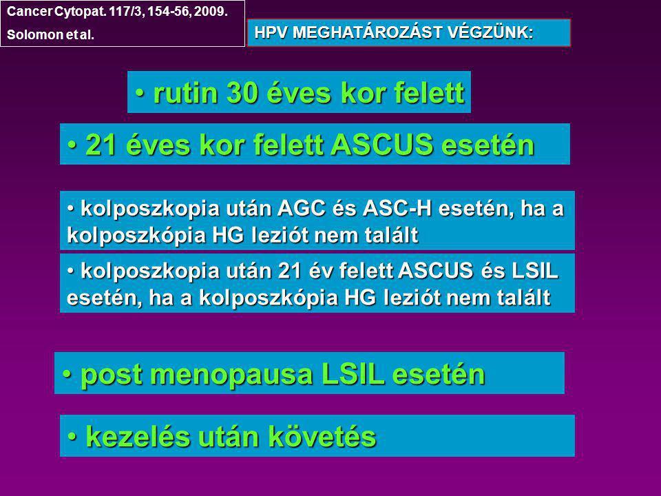 rutin 30 éves kor felett rutin 30 éves kor felett post menopausa LSIL esetén post menopausa LSIL esetén kezelés után követés kezelés után követés 21 é