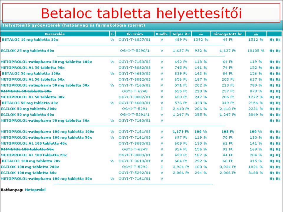 Gyógyszer-terápia árának optimalizálása 50 mg metoprolol-t tartalmazó Betaloc tablettát vizsgálva, keressük a legolcsóbb, azonos hatóanyagot tartalmaz