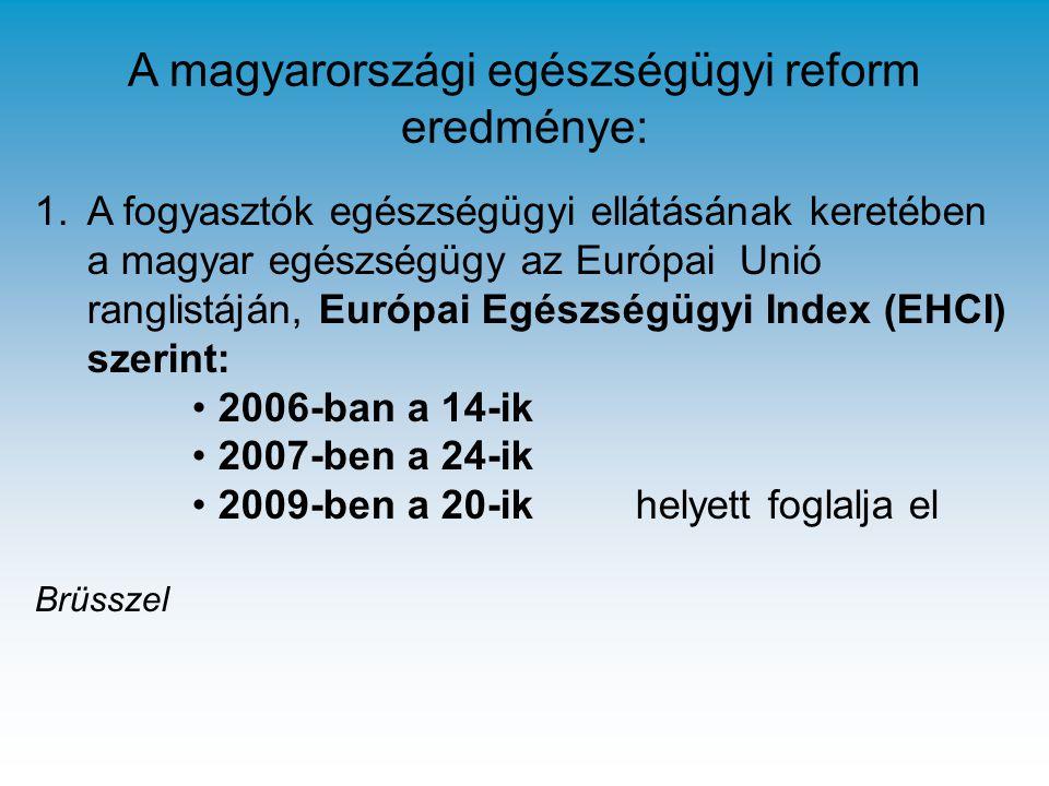 A magyarországi egészségügyi reform eredménye: 1.A fogyasztók egészségügyi ellátásának keretében a magyar egészségügy az Európai Unió ranglistáján, Eu