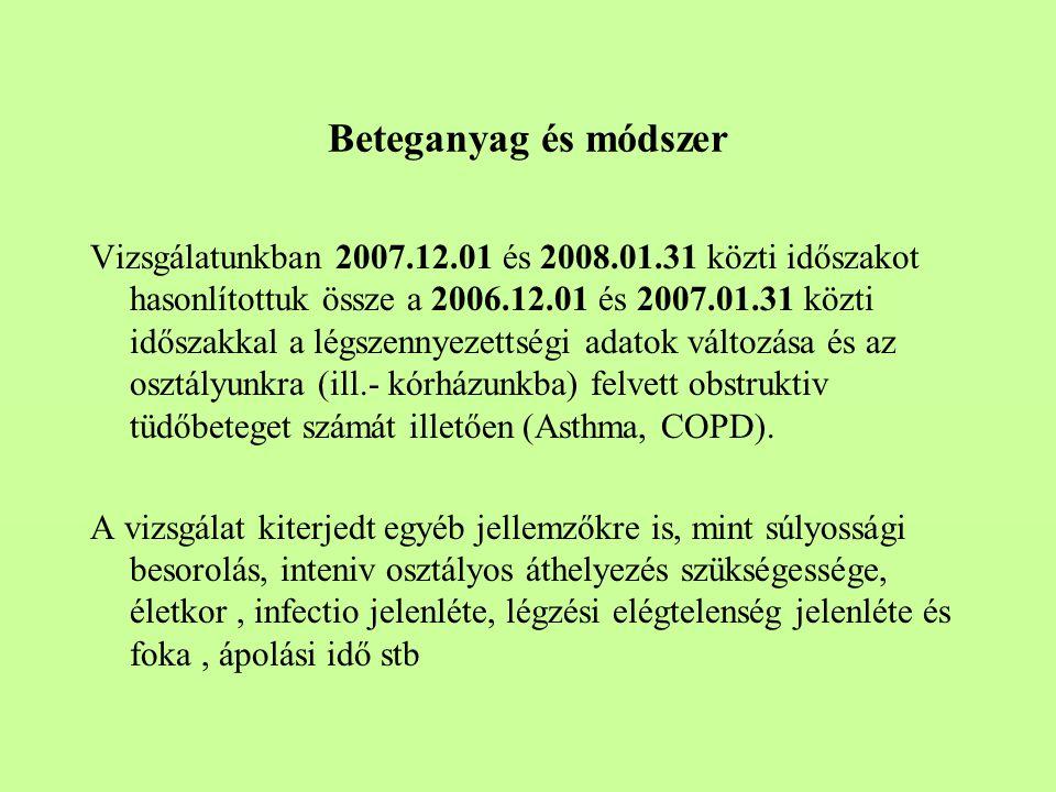 Beteganyag és módszer Vizsgálatunkban 2007.12.01 és 2008.01.31 közti időszakot hasonlítottuk össze a 2006.12.01 és 2007.01.31 közti időszakkal a légsz