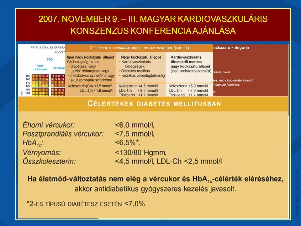 2007. NOVEMBER 9. – III. MAGYAR KARDIOVASZKULÁRIS KONSZENZUS KONFERENCIA AJÁNLÁSA www.terapiaskonszenzus.hu