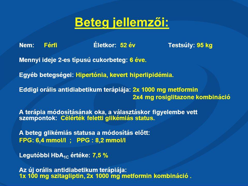 A JANUVIA szedése óta észleltek: A beteg glikémiás statusa a módosítás után: * HbA 1c : 6,6 % * Éhomi vércukor (FPG) és 2 órás étkezés utáni (PPG): FPG: 5,6 mmol/l PPG: 6,8 mmol/l * Mellékhatások az új terápiával: Kisfokú étvágycsökkenés.