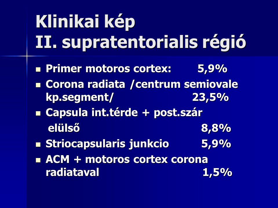 Klinikai kép II. supratentorialis régió Primer motoros cortex: 5,9% Primer motoros cortex: 5,9% Corona radiata /centrum semiovale kp.segment/ 23,5% Co