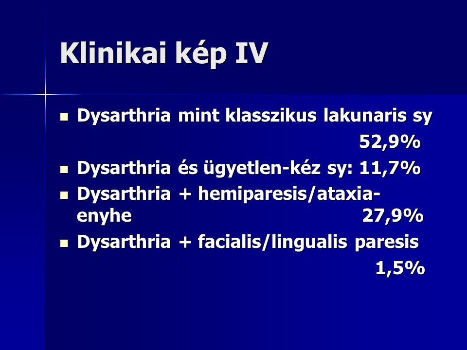 Klinikai kép IV Dysarthria mint klasszikus lakunaris sy Dysarthria mint klasszikus lakunaris sy 52,9% 52,9% Dysarthria és ügyetlen-kéz sy: 11,7% Dysar