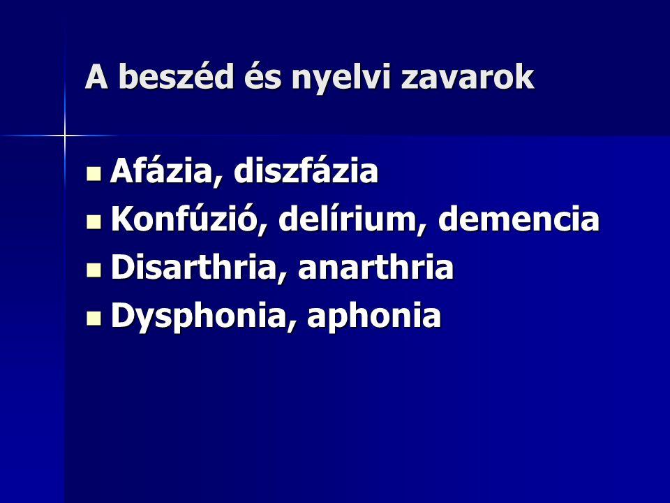 A beszéd és nyelvi zavarok Afázia, diszfázia Afázia, diszfázia Konfúzió, delírium, demencia Konfúzió, delírium, demencia Disarthria, anarthria Disarth
