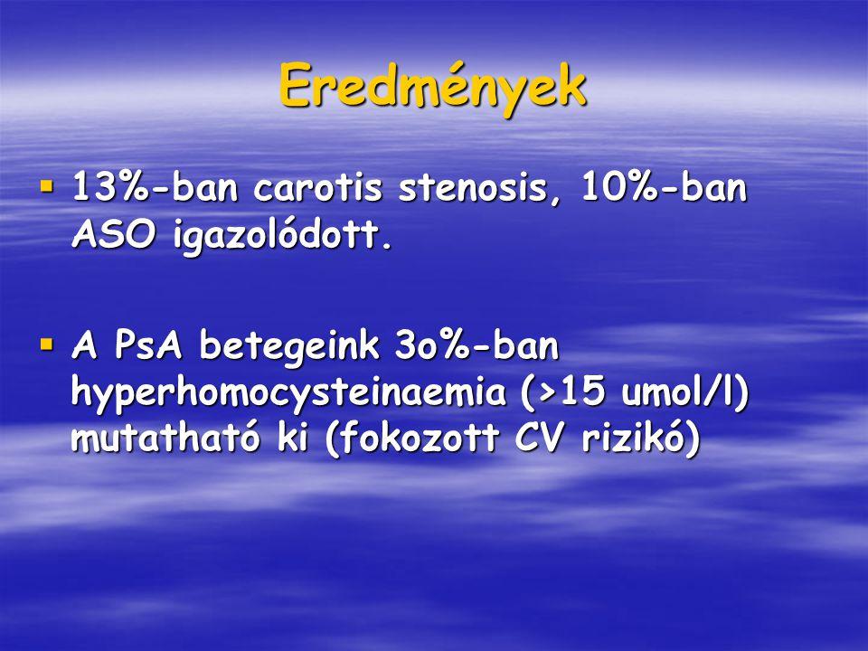 Eredmények  13%-ban carotis stenosis, 10%-ban ASO igazolódott.  A PsA betegeink 3o%-ban hyperhomocysteinaemia (>15 umol/l) mutatható ki (fokozott CV