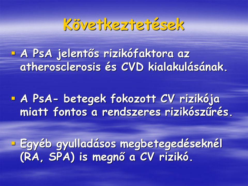 Következtetések  A PsA jelentős rizikófaktora az atherosclerosis és CVD kialakulásának.  A PsA- betegek fokozott CV rizikója miatt fontos a rendszer