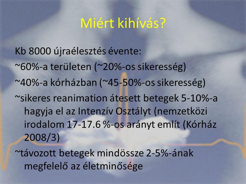 Miért kihívás? Kb 8000 újraélesztés évente: ~60%-a területen (~20%-os sikeresség) ~40%-a kórházban (~45-50%-os sikeresség) ~sikeres reanimation áteset