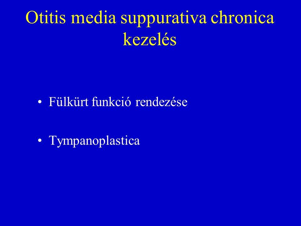 Otitis media suppurativa chronica kezelés Fülkürt funkció rendezése Tympanoplastica