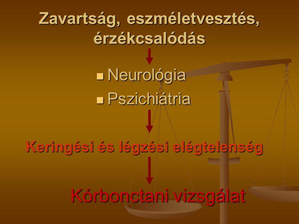 Zavartság, eszméletvesztés, érzékcsalódás Neurológia Neurológia Pszichiátria Pszichiátria Keringési és légzési elégtelenség Kórbonctani vizsgálat
