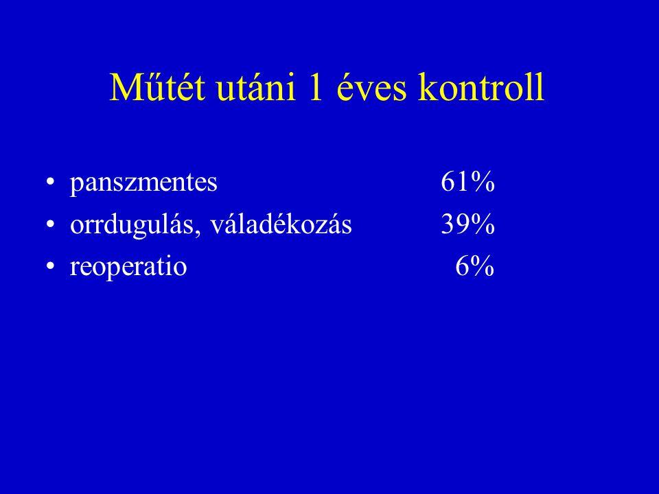 Műtét utáni 1 éves kontroll panszmentes61% orrdugulás, váladékozás39% reoperatio 6%