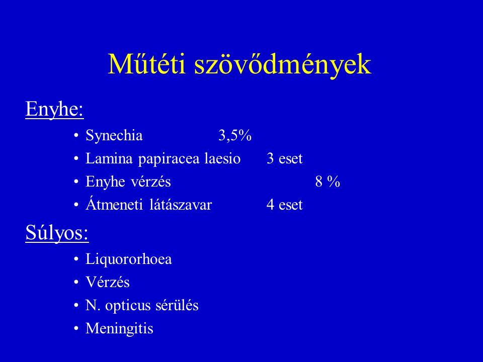 Műtéti szövődmények Enyhe: Synechia3,5% Lamina papiracea laesio3 eset Enyhe vérzés8 % Átmeneti látászavar4 eset Súlyos: Liquororhoea Vérzés N. opticus