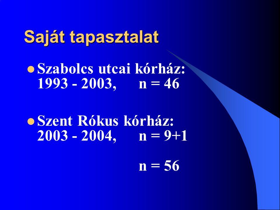 Saját tapasztalat Szabolcs utcai kórház: 1993 - 2003, n = 46 Szent Rókus kórház: 2003 - 2004, n = 9+1 n = 56