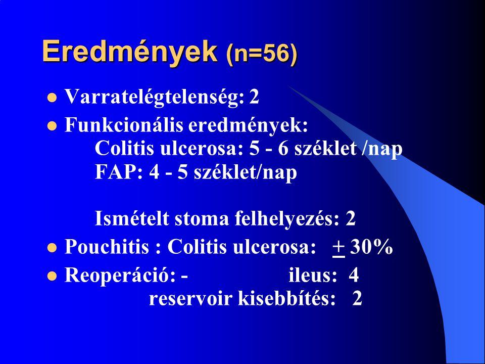 Eredmények (n=56) Varratelégtelenség: 2 Funkcionális eredmények: Colitis ulcerosa: 5 - 6 széklet /nap FAP: 4 - 5 széklet/nap Ismételt stoma felhelyezé