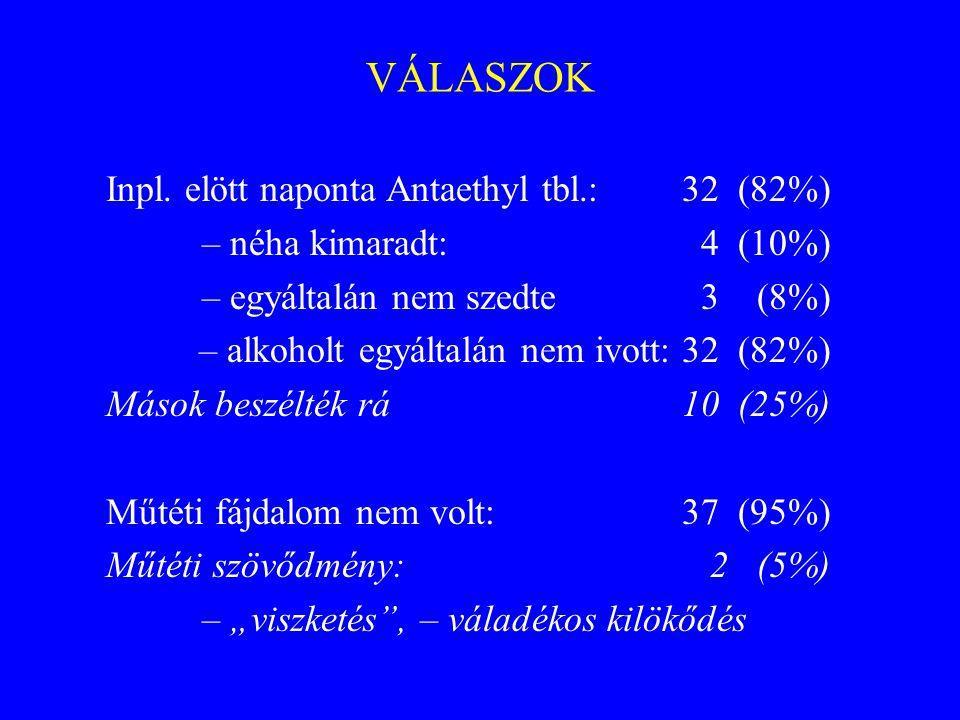 VÁLASZOK Inpl. elött naponta Antaethyl tbl.: 32 (82%) – néha kimaradt: 4 (10%) – egyáltalán nem szedte 3 (8%) – alkoholt egyáltalán nem ivott:32 (82%)