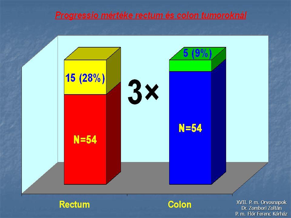 Kiegészítési javaslat a rectum tumor kezeléséhez: Fiatal betegeknél citosztatikus kezelés mérlegelése már Dukes B1 kategóriánál is.