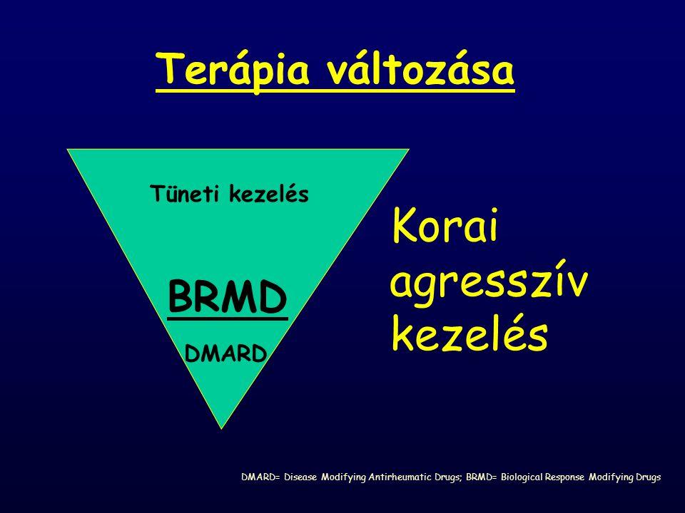 Terápia változása Korai agresszív kezelés DMARD BRMD DMARD= Disease Modifying Antirheumatic Drugs; BRMD= Biological Response Modifying Drugs Tüneti ke