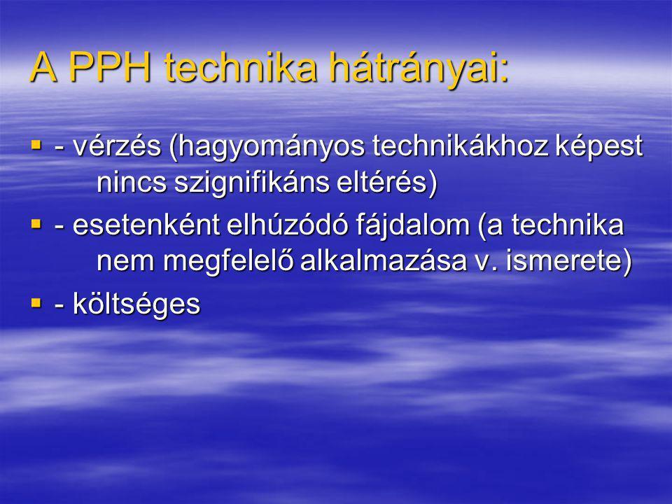 Szt.Rókus Kh. Sebészeti Osztályán végzett PPH beavatkozások statisztikája  - 2004.
