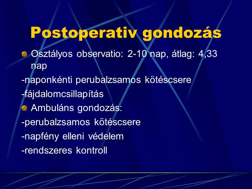 Postoperativ gondozás Osztályos observatio: 2-10 nap, átlag: 4,33 nap -naponkénti perubalzsamos kötéscsere -fájdalomcsillapítás Ambuláns gondozás: -perubalzsamos kötéscsere -napfény elleni védelem -rendszeres kontroll