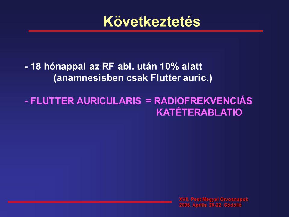 Következtetés - 18 hónappal az RF abl. után 10% alatt (anamnesisben csak Flutter auric.) - FLUTTER AURICULARIS = RADIOFREKVENCIÁS KATÉTERABLATIO XVII.