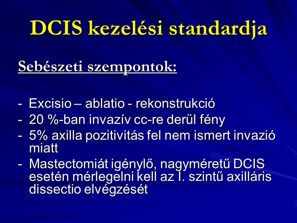 DCIS kezelési standardja Sebészeti szempontok: - Excisio – ablatio - rekonstrukció -20 %-ban invazív cc-re derül fény -5% axilla pozitivitás fel nem i