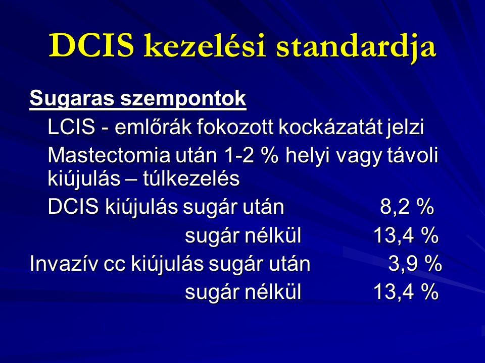 DCIS kezelési standardja Sugaras szempontok LCIS - emlőrák fokozott kockázatát jelzi Mastectomia után 1-2 % helyi vagy távoli kiújulás – túlkezelés DC