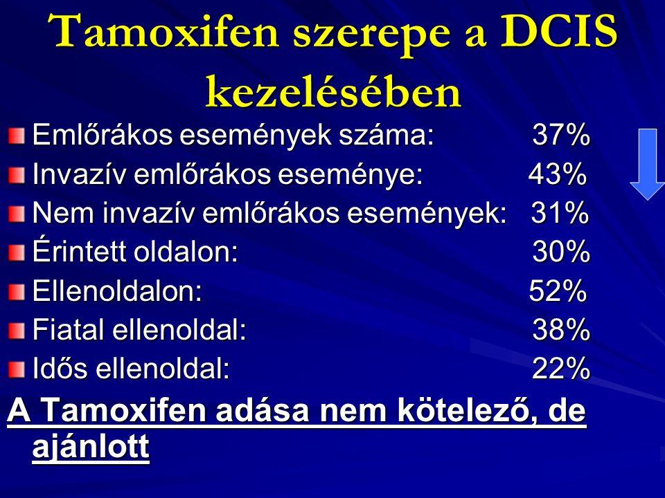 Tamoxifen szerepe a DCIS kezelésében Emlőrákos események száma: 37% Invazív emlőrákos eseménye: 43% Nem invazív emlőrákos események: 31% Érintett olda