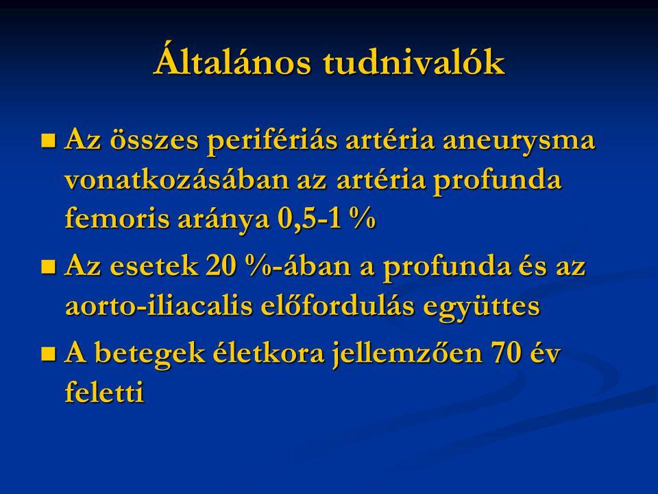 Patológia Az aneurysmák kizárólag az érfal arterioscleroticus elváltozásának talaján alakulnak ki.