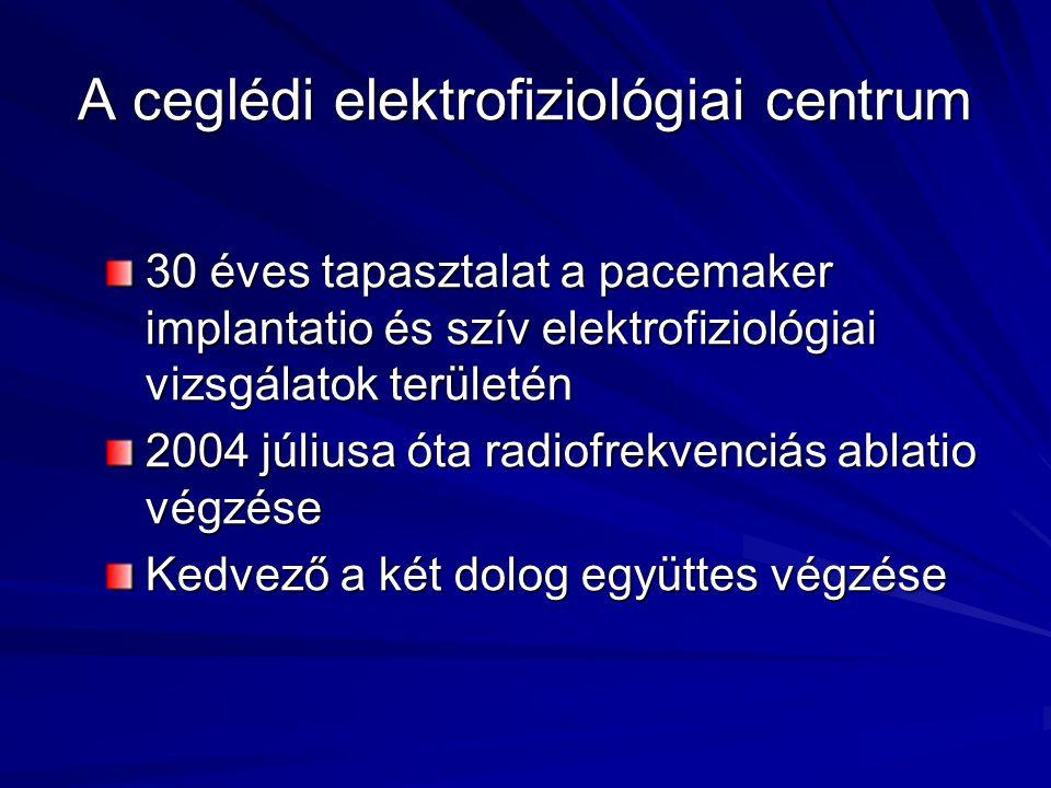 A ceglédi elektrofiziológiai centrum 30 éves tapasztalat a pacemaker implantatio és szív elektrofiziológiai vizsgálatok területén 2004 júliusa óta rad