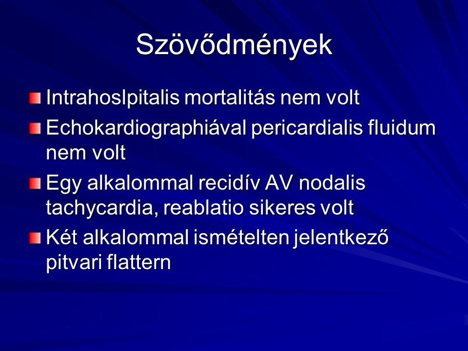 Szövődmények Intrahoslpitalis mortalitás nem volt Echokardiographiával pericardialis fluidum nem volt Egy alkalommal recidív AV nodalis tachycardia, r