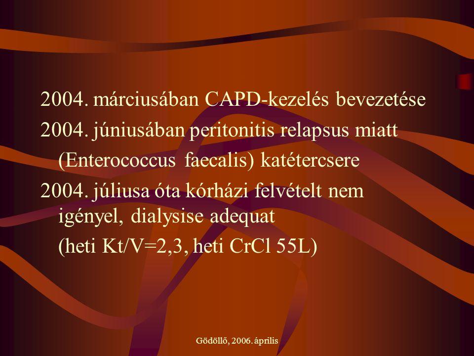 Gödöllő, 2006. április 2004. márciusában CAPD-kezelés bevezetése 2004.