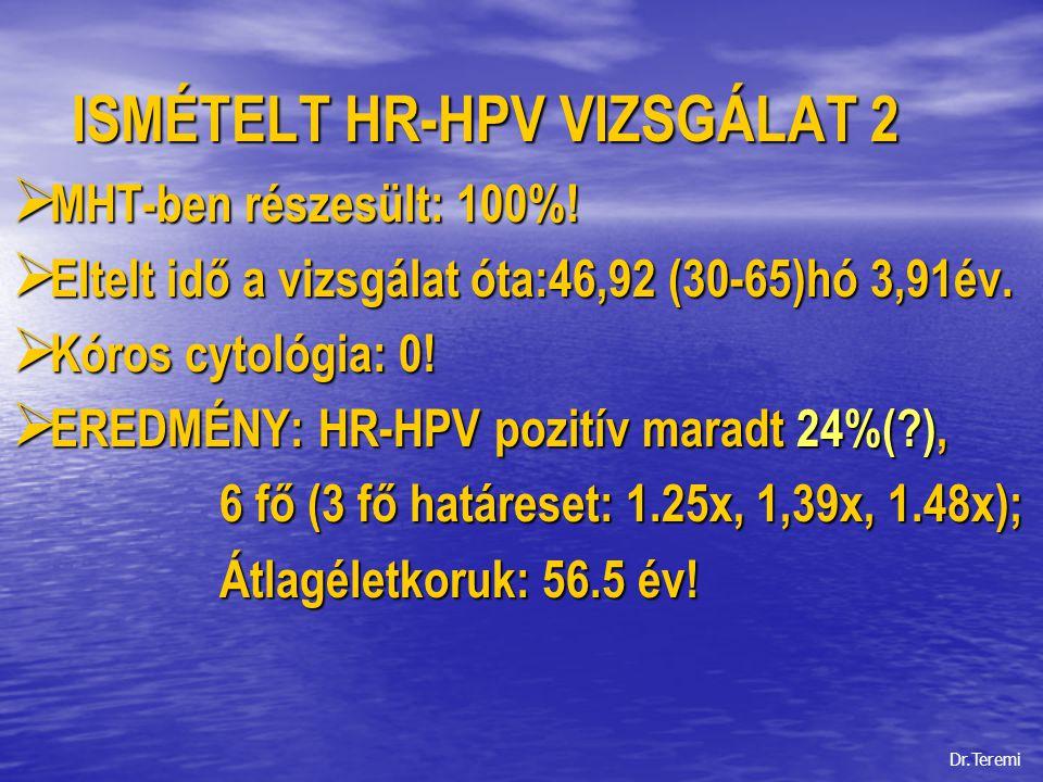 ISMÉTELT HR-HPV VIZSGÁLAT 2  MHT-ben részesült: 100%!  Eltelt idő a vizsgálat óta:46,92 (30-65)hó 3,91év.  Kóros cytológia: 0!  EREDMÉNY: HR-HPV p