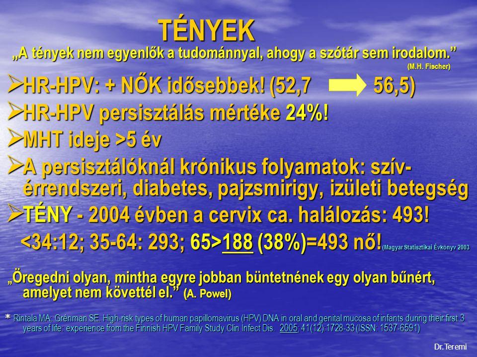 Méhnyakrák halálozás 1999-2004 Méhnyakrák halálozás 1999-2004 (Magyar Statisztikai Évkönyv 1999-2003) Dr.Teremi