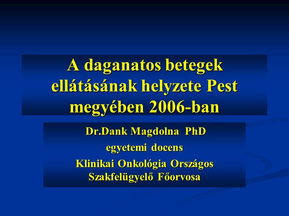 A daganatos betegek ellátásának helyzete Pest megyében 2006-ban Dr.Dank Magdolna PhD Dr.Dank Magdolna PhD egyetemi docens Klinikai Onkológia Országos Szakfelügyelő Főorvosa