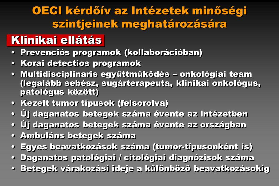 OECI kérdőív az Intézetek minőségi szintjeinek meghatározására Klinikai ellátás Prevenciós programok (kollaborációban) Korai detectios programok Multi