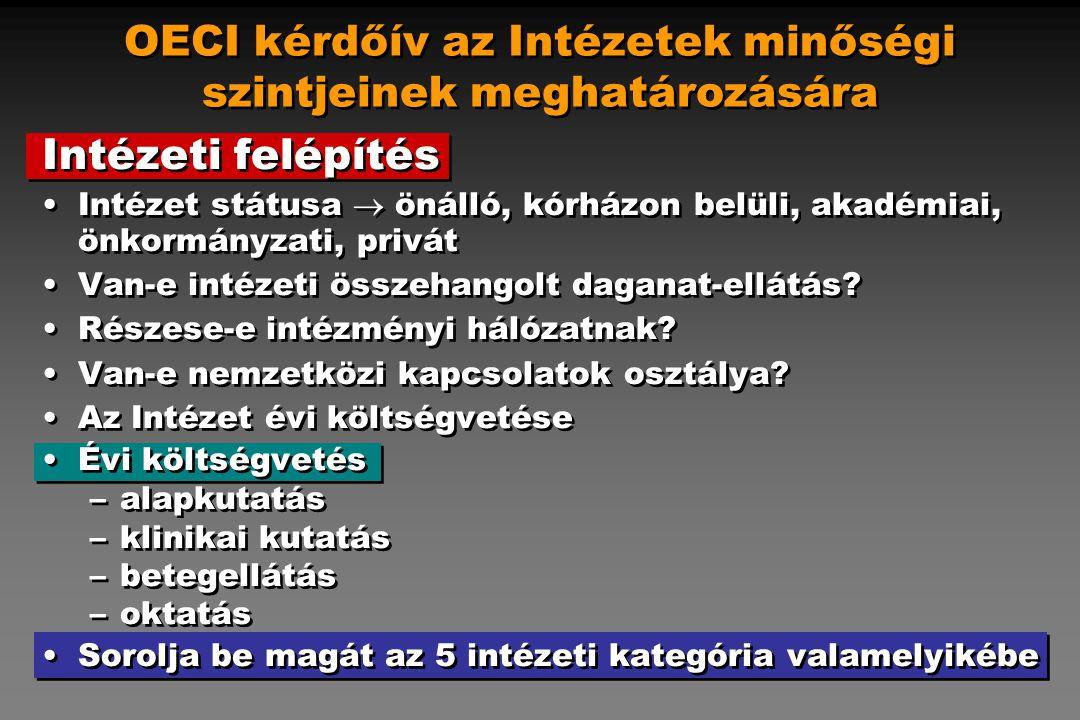 OECI kérdőív az Intézetek minőségi szintjeinek meghatározására Intézeti felépítés Intézet státusa  önálló, kórházon belüli, akadémiai, önkormányzati,