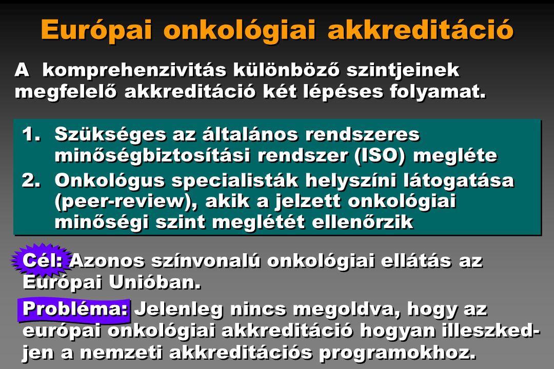 Európai onkológiai akkreditáció 1.Szükséges az általános rendszeres minőségbiztosítási rendszer (ISO) megléte 2.Onkológus specialisták helyszíni látog