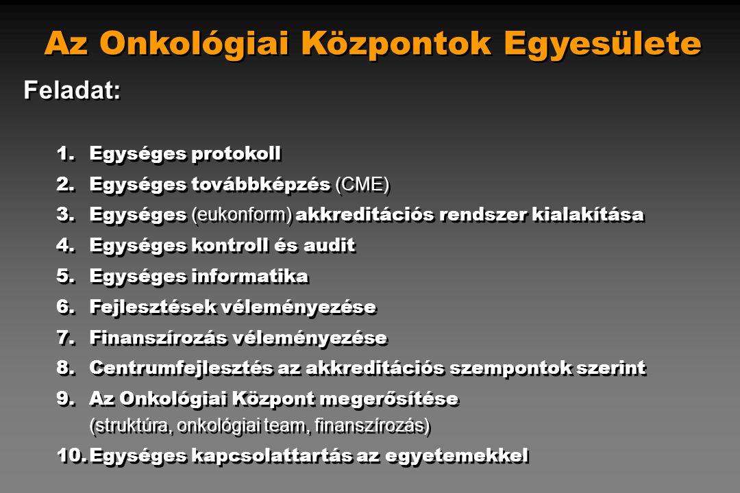 Az Onkológiai Központok Egyesülete Feladat: 1.Egységes protokoll 2.Egységes továbbképzés (CME) 3.Egységes (eukonform) akkreditációs rendszer kialakítá
