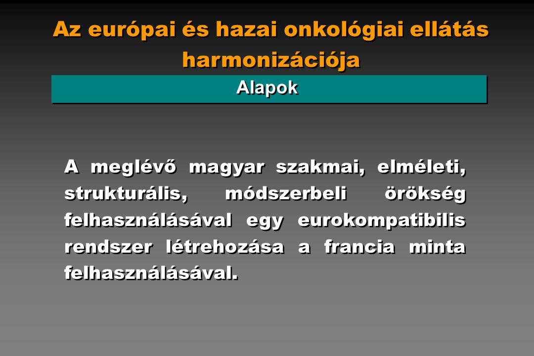 Az európai és hazai onkológiai ellátás harmonizációja A meglévő magyar szakmai, elméleti, strukturális, módszerbeli örökség felhasználásával egy eurok