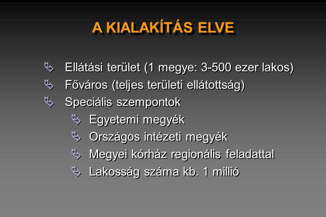 A KIALAKÍTÁS ELVE  Ellátási terület (1 megye: 3-500 ezer lakos)  Főváros (teljes területi ellátottság)  Speciális szempontok  Egyetemi megyék  Or