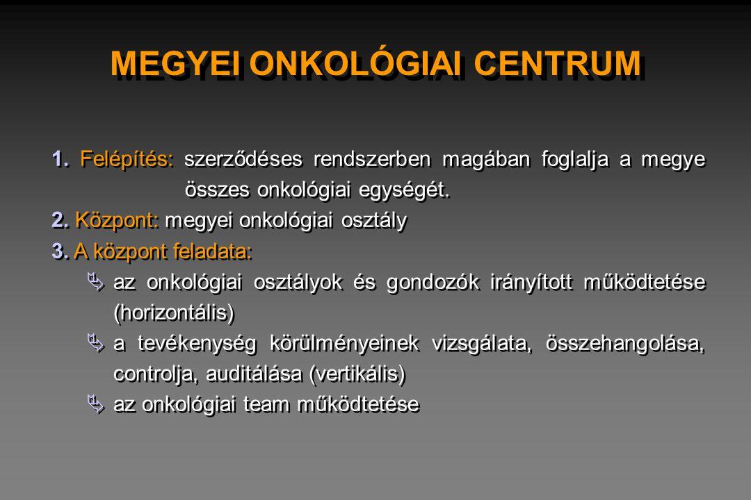 MEGYEI ONKOLÓGIAI CENTRUM 1. Felépítés: szerződéses rendszerben magában foglalja a megye összes onkológiai egységét. 2. Központ: megyei onkológiai osz