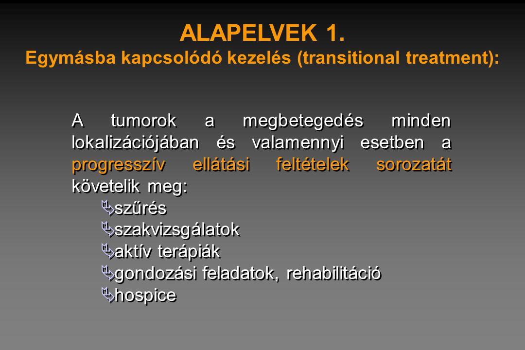 ALAPELVEK 1. Egymásba kapcsolódó kezelés (transitional treatment): A tumorok a megbetegedés minden lokalizációjában és valamennyi esetben a progresszí