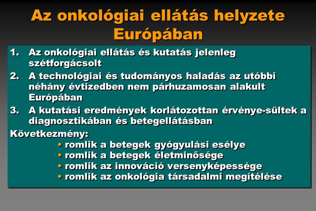 Az onkológiai ellátás helyzete Európában 1.Az onkológiai ellátás és kutatás jelenleg szétforgácsolt 2.A technológiai és tudományos haladás az utóbbi n
