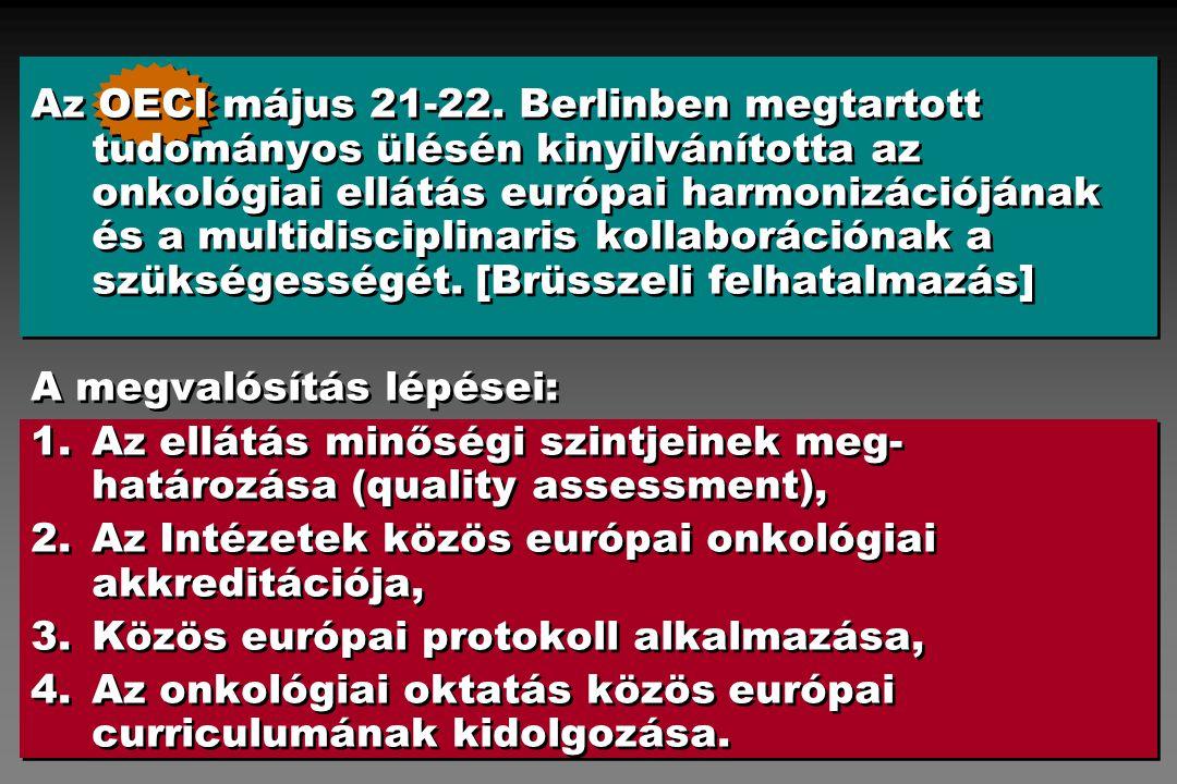 Az Onkológiai Központok Egyesülete Feladat: 1.Egységes protokoll 2.Egységes továbbképzés (CME) 3.Egységes (eukonform) akkreditációs rendszer kialakítása 4.Egységes kontroll és audit 5.Egységes informatika 6.Fejlesztések véleményezése 7.Finanszírozás véleményezése 8.Centrumfejlesztés az akkreditációs szempontok szerint 9.Az Onkológiai Központ megerősítése (struktúra, onkológiai team, finanszírozás) 10.Egységes kapcsolattartás az egyetemekkel 1.Egységes protokoll 2.Egységes továbbképzés (CME) 3.Egységes (eukonform) akkreditációs rendszer kialakítása 4.Egységes kontroll és audit 5.Egységes informatika 6.Fejlesztések véleményezése 7.Finanszírozás véleményezése 8.Centrumfejlesztés az akkreditációs szempontok szerint 9.Az Onkológiai Központ megerősítése (struktúra, onkológiai team, finanszírozás) 10.Egységes kapcsolattartás az egyetemekkel