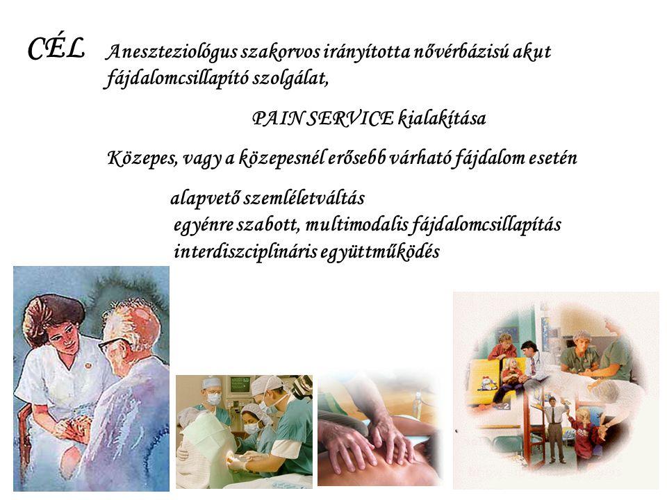 Aneszteziológus szakorvos irányította nővérbázisú akut fájdalomcsillapító szolgálat, PAIN SERVICE kialakítása Közepes, vagy a közepesnél erősebb várható fájdalom esetén alapvető szemléletváltás egyénre szabott, multimodalis fájdalomcsillapítás interdiszciplináris együttműködés CÉL